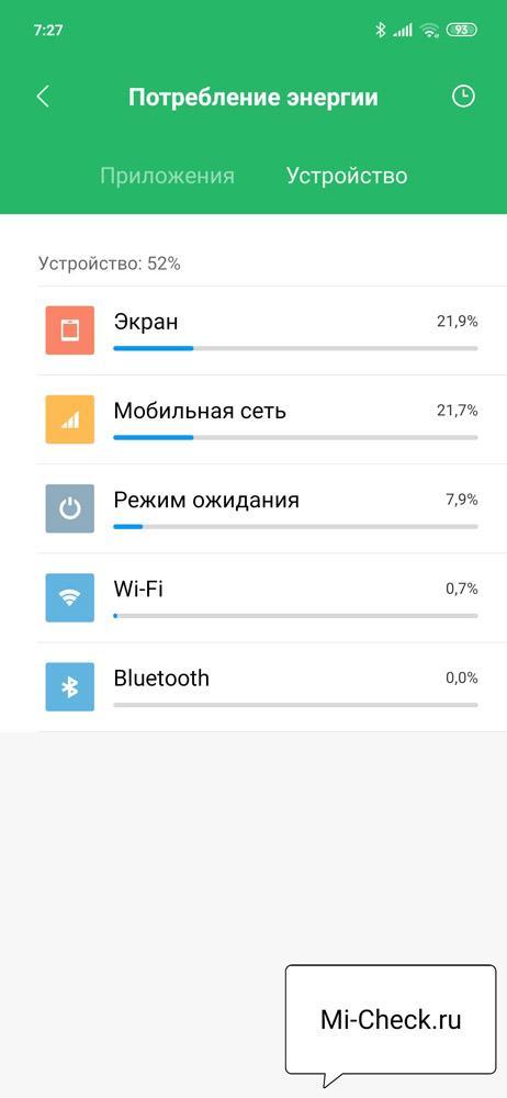 Список физических модулей, потративших большое количество энергии на Xiaomi