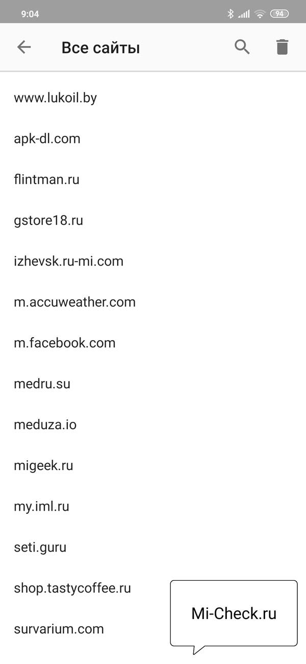 Список всех сайтов, кэш которых хранится в Opera