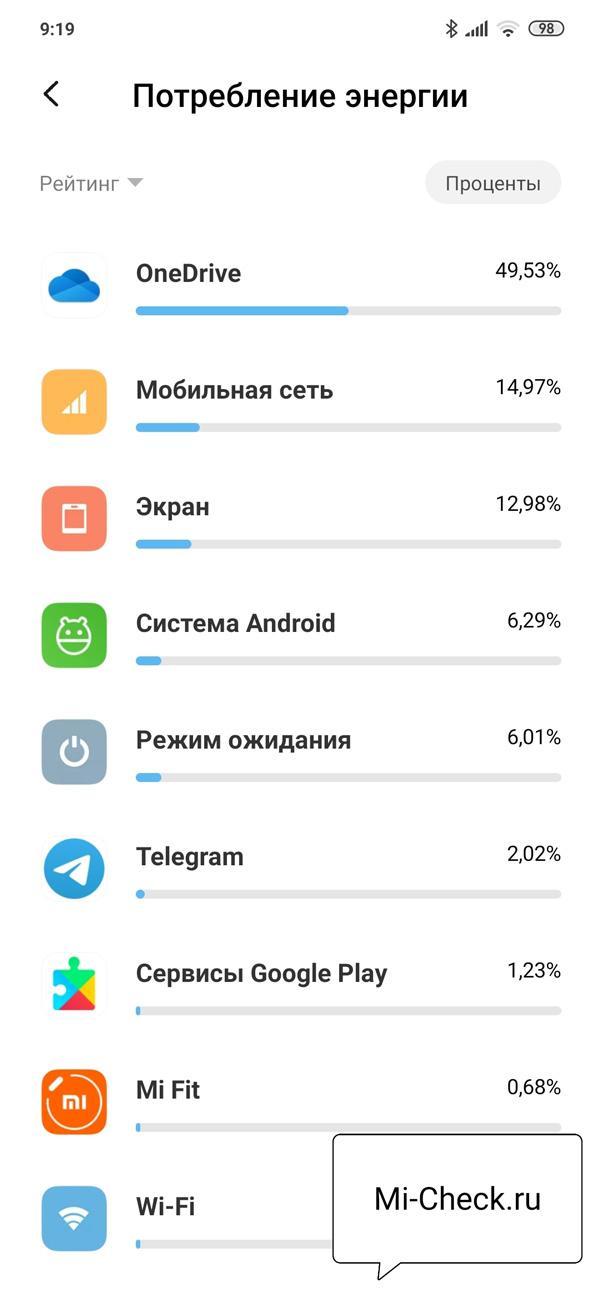 Статистика энергопотребления приложений в MIUI 11 на Xiaomi