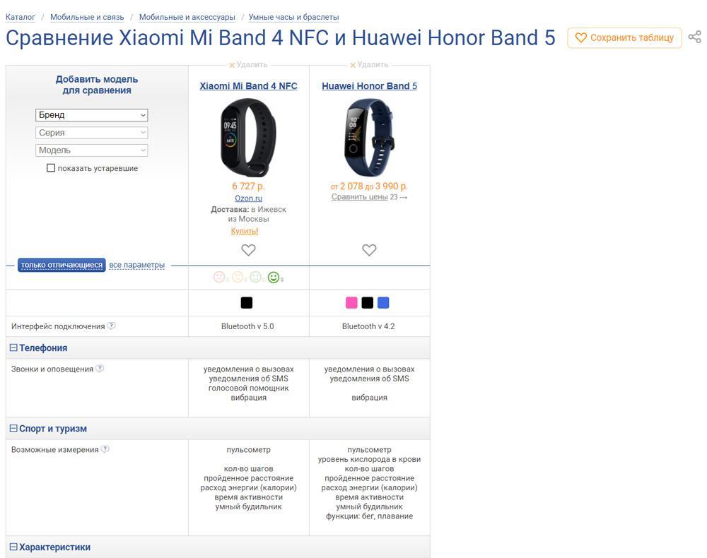 Таблица для сравнения технических характеристик фитнес-браслетов Xiaomi и Huawei