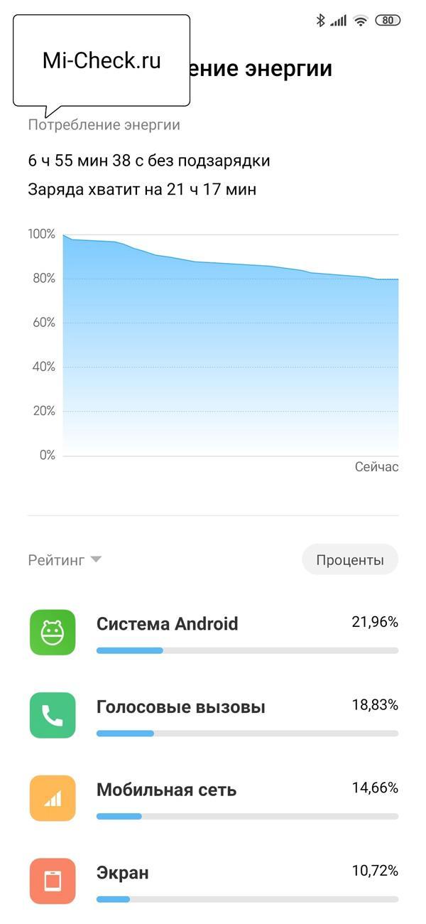 Статистика потребления энергии приложениями на Xiaomi
