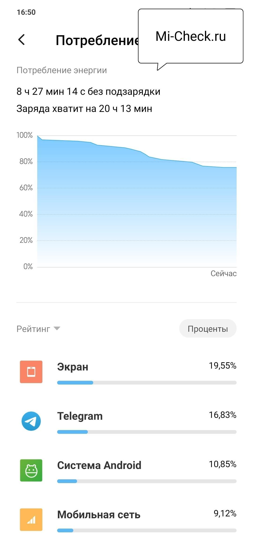 Статистика потребления энергии на Xiaomi