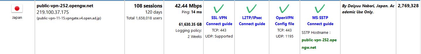 VPN сервер, который я использовал для настройки в Xiaomi
