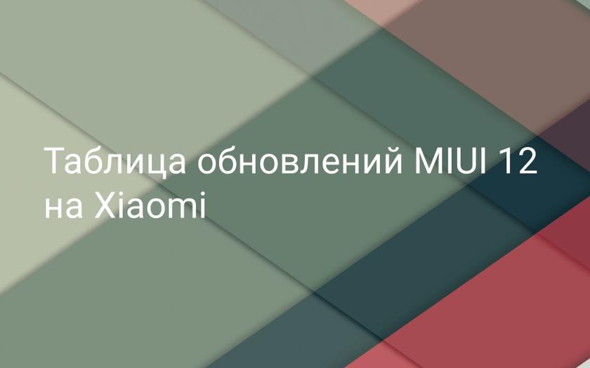 Таблица с датой и статусом выхода обновления MIUI 12 на Xiaomi