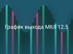 График выхода обновления MIUI 12.5 для Xiaomi (Redmi)