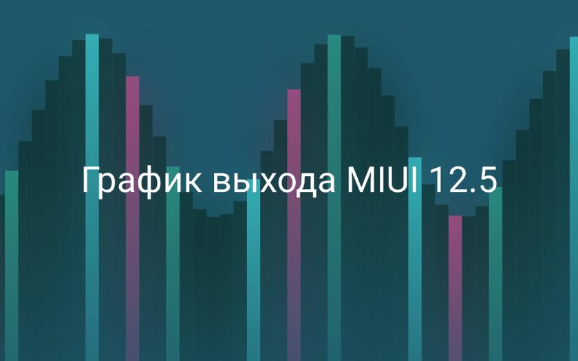 График выхода обновления MIUI 12.5